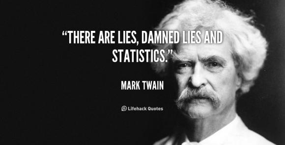 Mark-Twain-Statistics