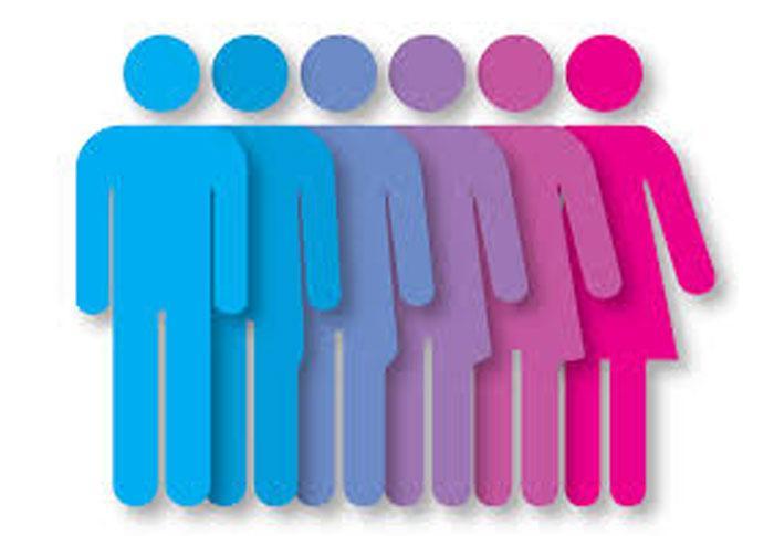 Gender-identity