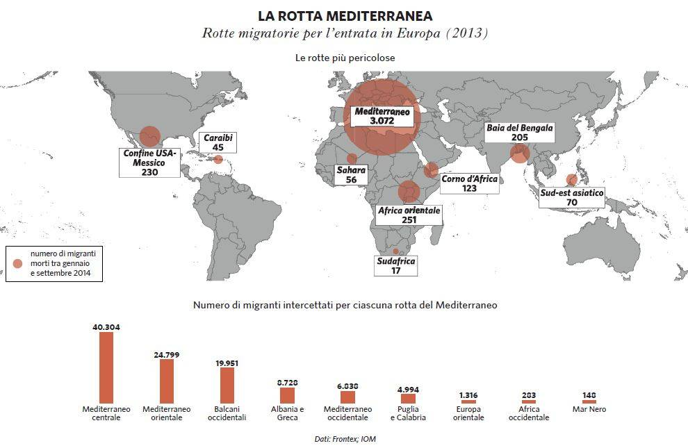 Mondo_rotte_migrazioni