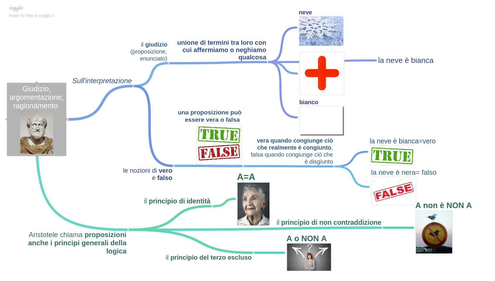 giudizio_argomentazione_ragionamento