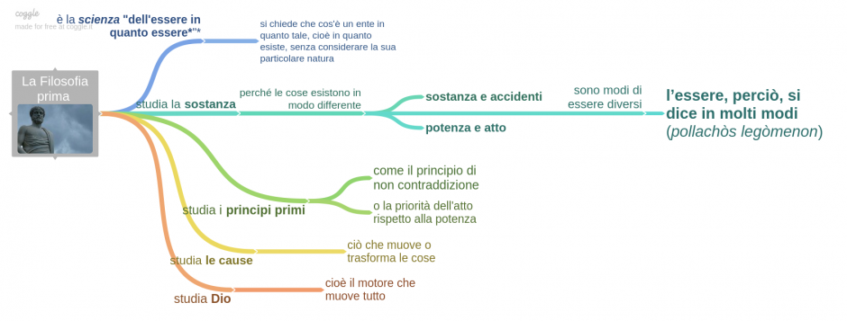 la_filosofia_prima-1