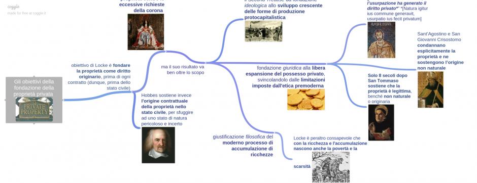 gli_obiettivi_della_fondazione_della_propriet_privata_-3