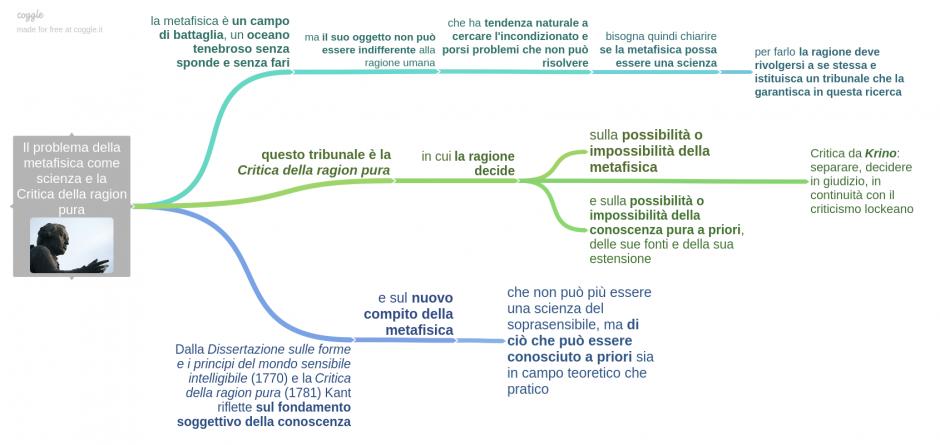 il_problema_della_metafisica_come_scienza_e_la_critica_della_ragion_pura-2