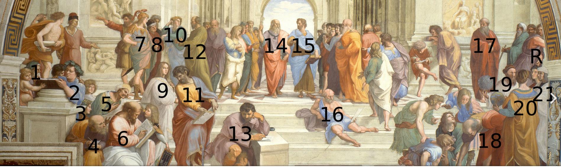 scuola di Atene numerata