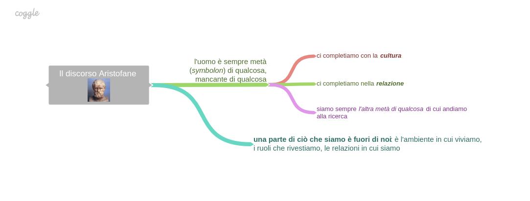Il_discorso__Aristofane