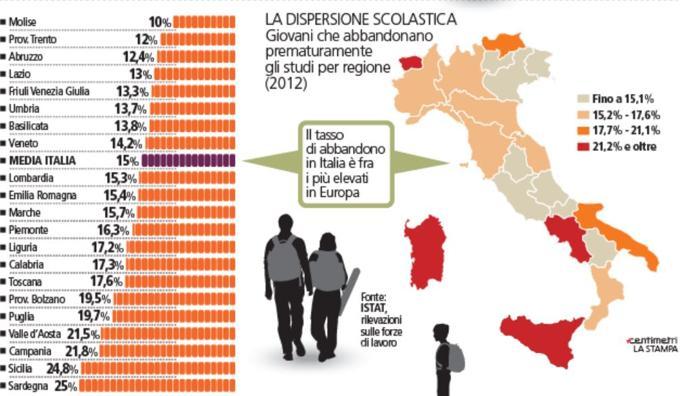 dispersione 2012