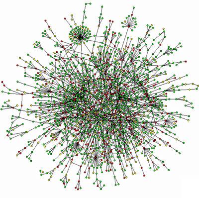 reti biologiche