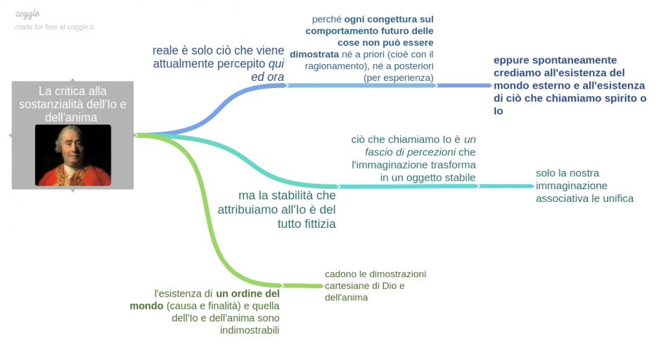 la_critica_alla_sostanzialit_dellio_e_dellanima