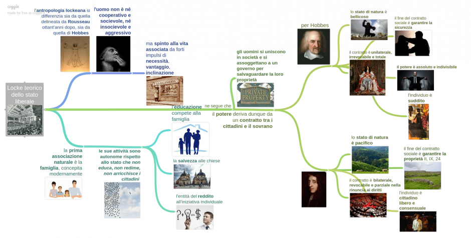 locke_teorico_dello_stato_liberale__